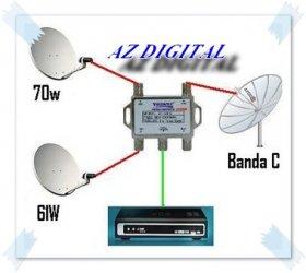 instalador antena recife AZ AMERICA - Recife
